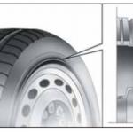размеры колеса форд фокус