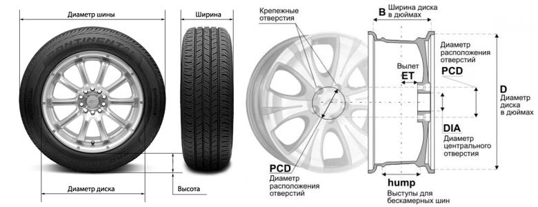 параметры дисков и шин
