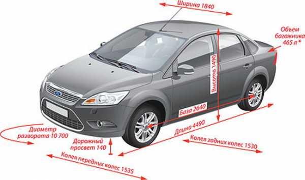 клиренс форд фокус 2